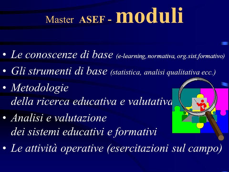Le conoscenze di base (e-learning, normativa, org.sist.formativo)