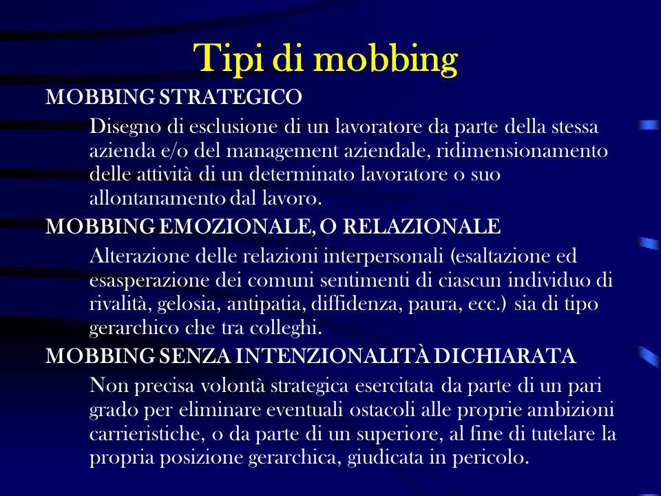 Tipi di mobbing MOBBING STRATEGICO
