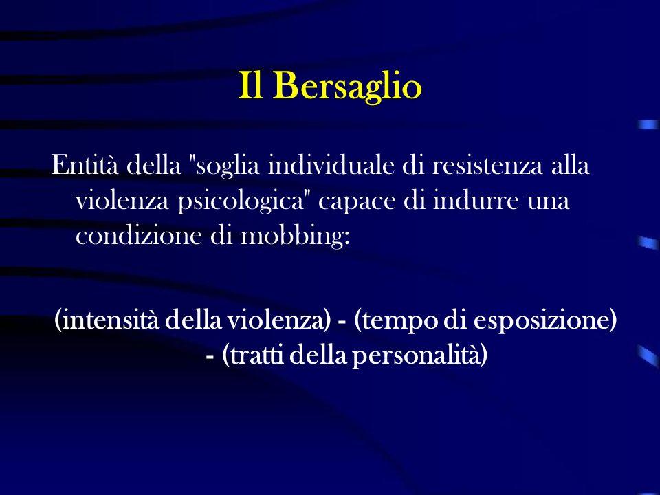 Il Bersaglio Entità della soglia individuale di resistenza alla violenza psicologica capace di indurre una condizione di mobbing: