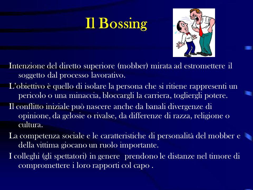 Il Bossing Intenzione del diretto superiore (mobber) mirata ad estromettere il soggetto dal processo lavorativo.