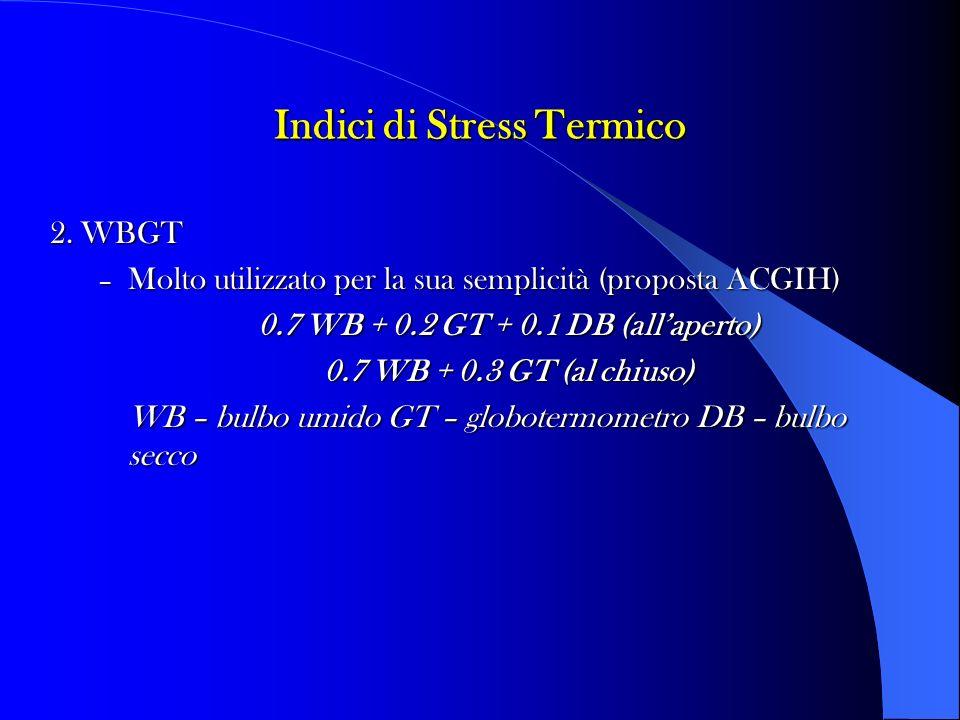 Indici di Stress Termico