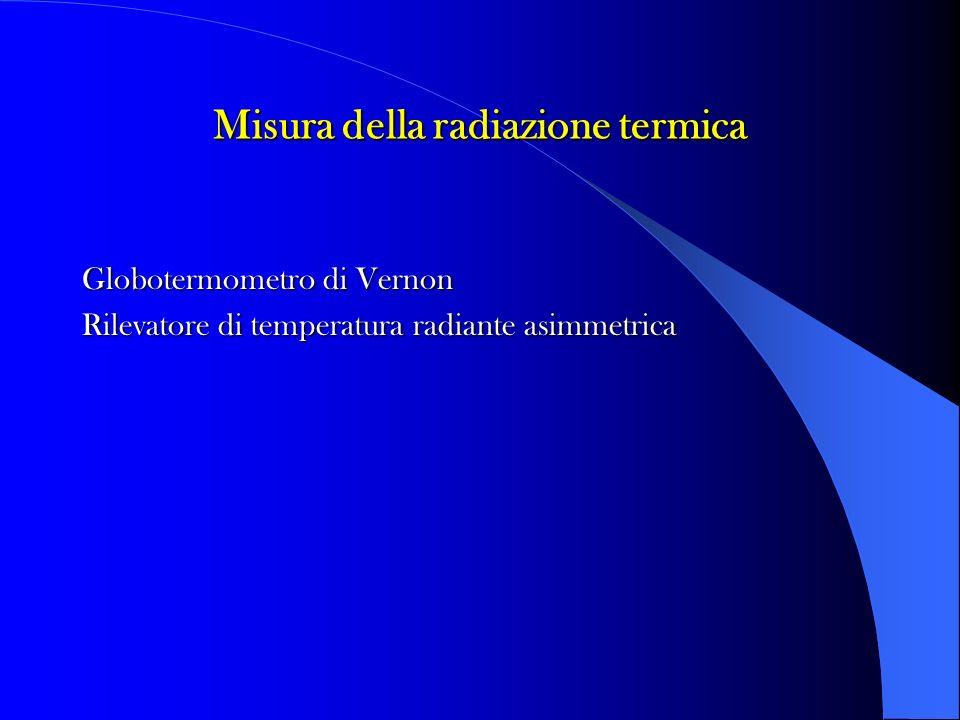 Misura della radiazione termica