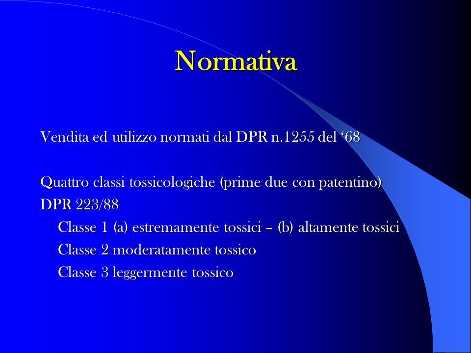 Normativa Vendita ed utilizzo normati dal DPR n.1255 del '68