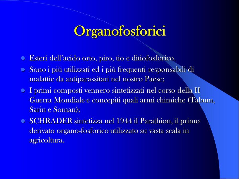 Organofosforici Esteri dell'acido orto, piro, tio e ditiofosforico.