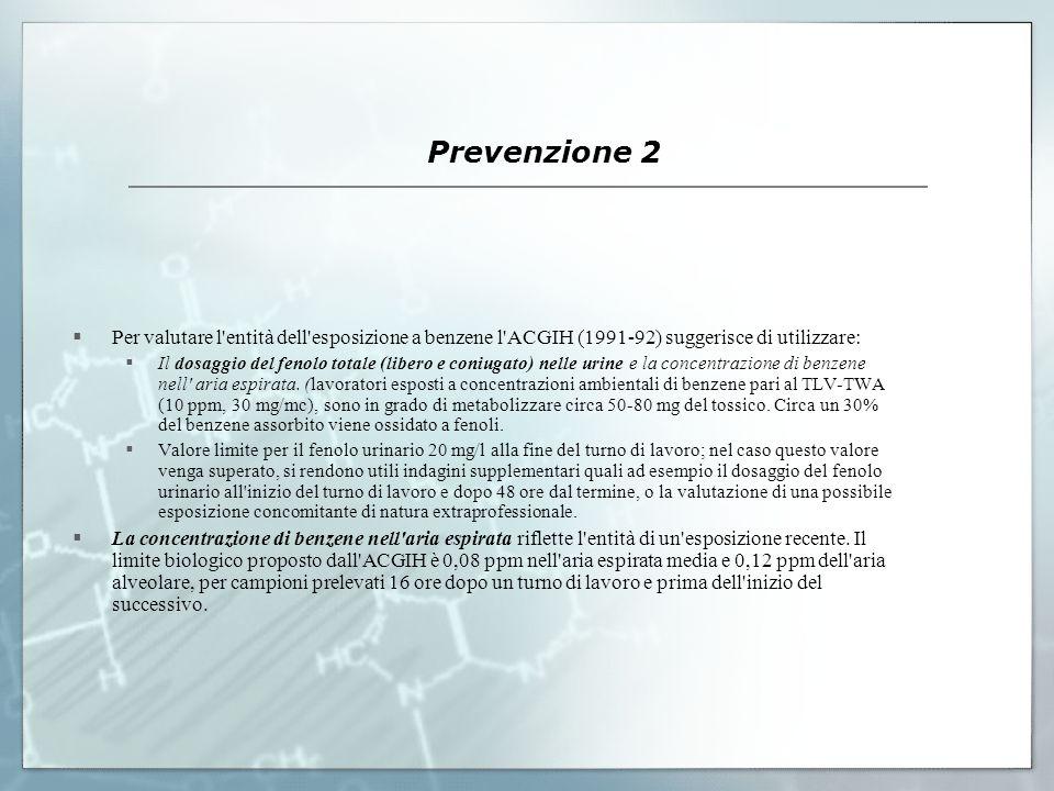 Prevenzione 2 Per valutare l entità dell esposizione a benzene l ACGIH (1991-92) suggerisce di utilizzare:
