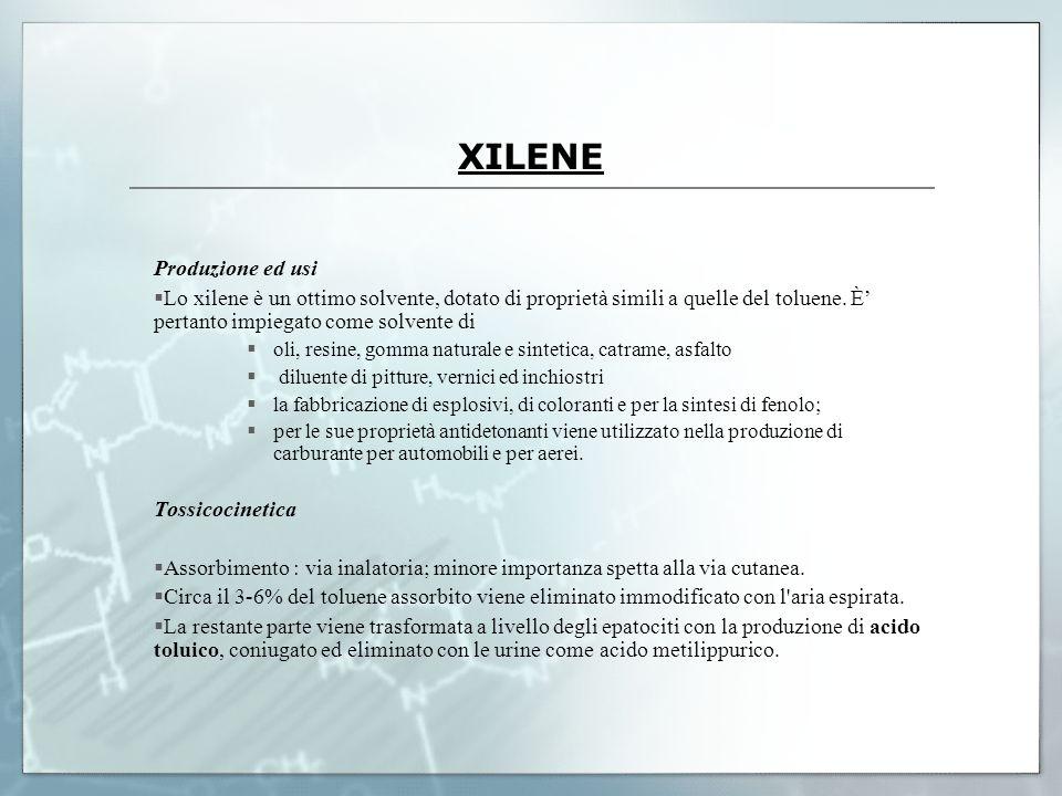 XILENE Produzione ed usi