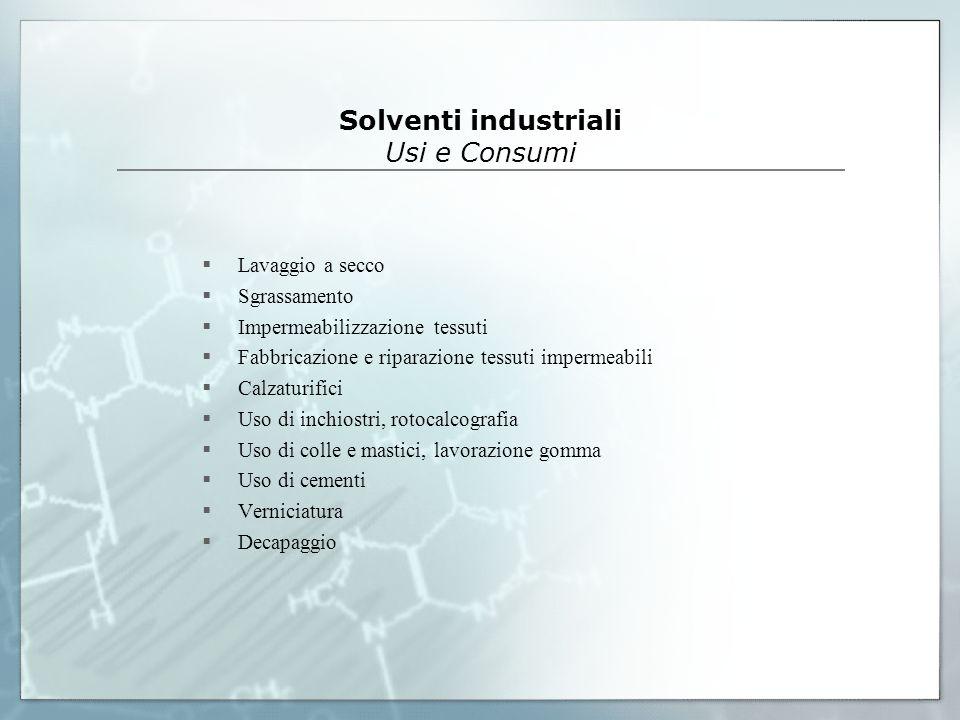 Solventi industriali Usi e Consumi