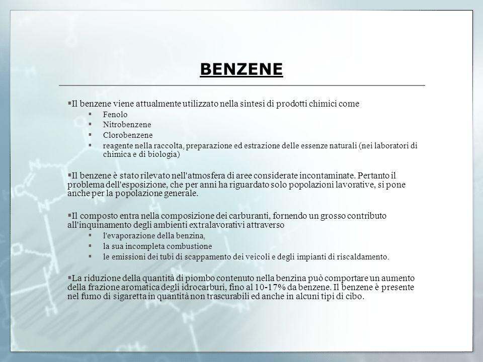 BENZENE Il benzene viene attualmente utilizzato nella sintesi di prodotti chimici come. Fenolo. Nitrobenzene.