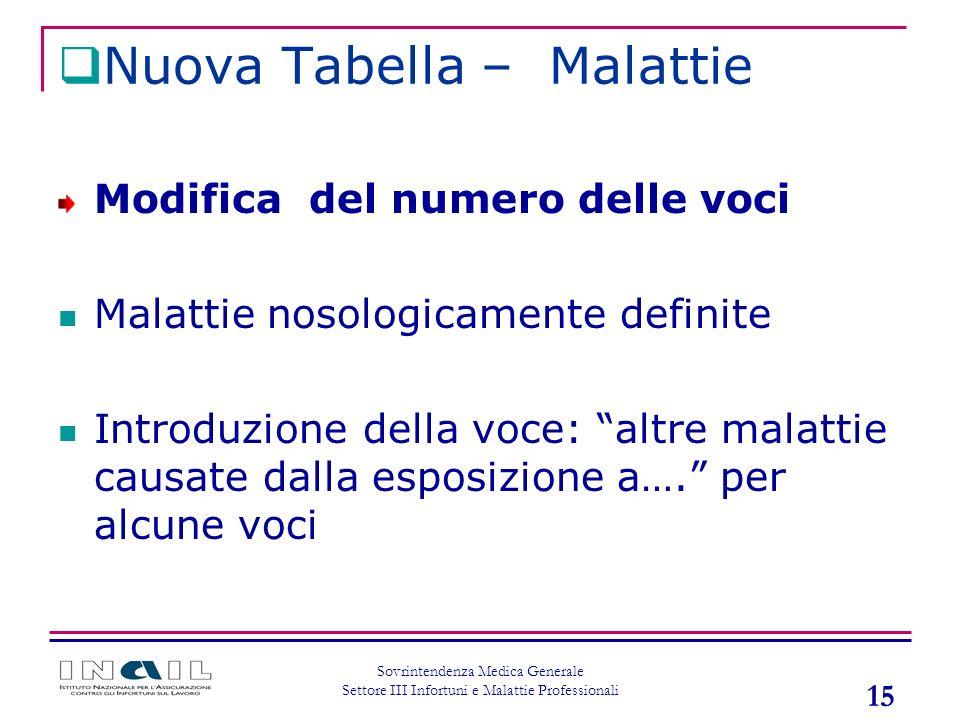 Nuova Tabella – Malattie