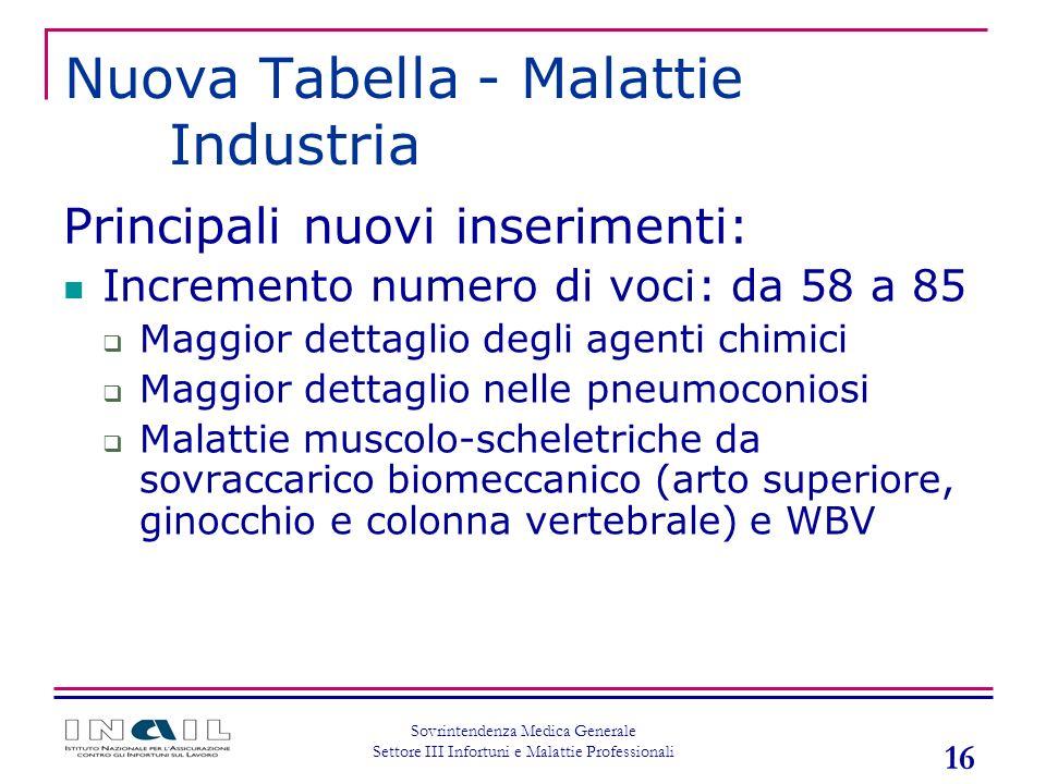 Nuova Tabella - Malattie Industria