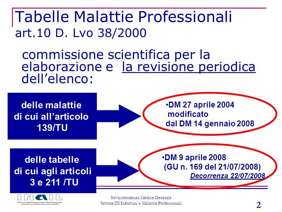 Tabelle Malattie Professionali art.10 D. Lvo 38/2000