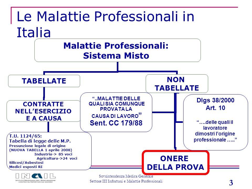 Le Malattie Professionali in Italia