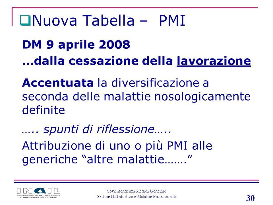Nuova Tabella – PMI DM 9 aprile 2008