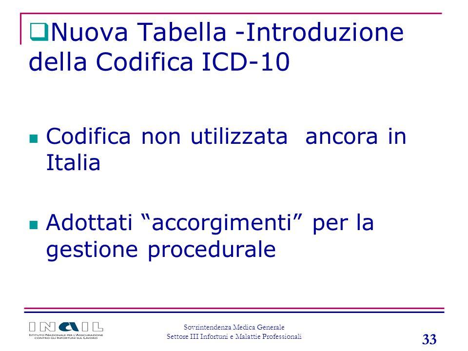 Nuova Tabella -Introduzione della Codifica ICD-10