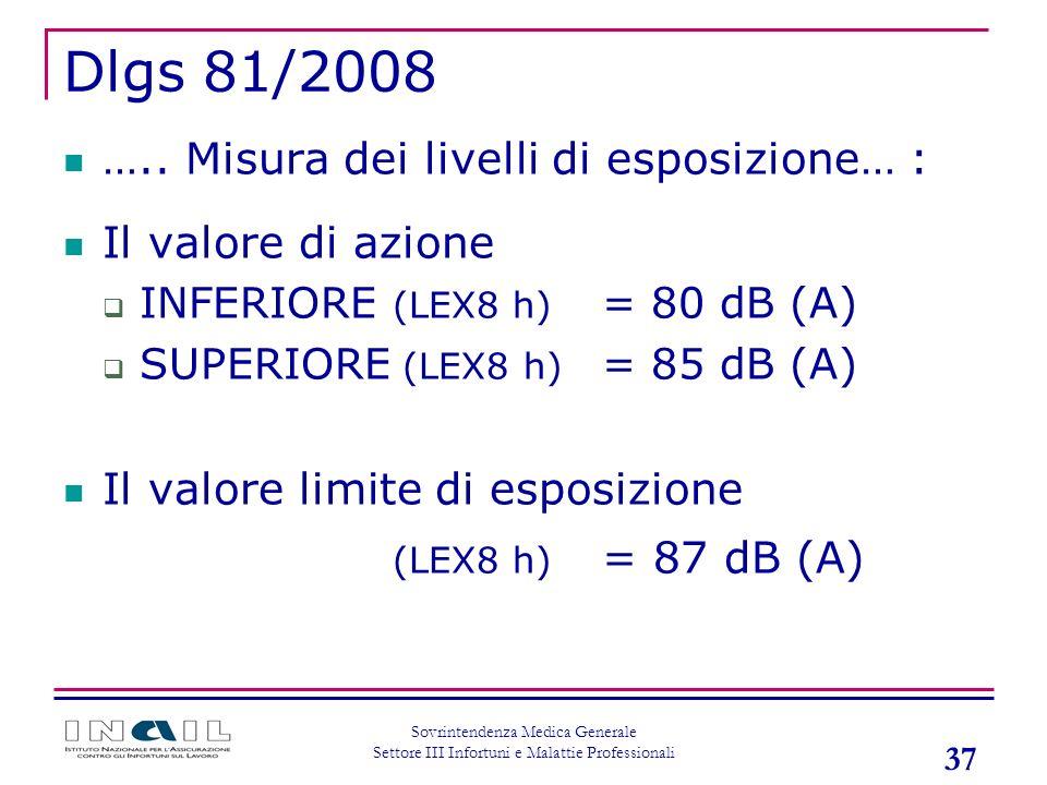 Dlgs 81/2008 ….. Misura dei livelli di esposizione… :