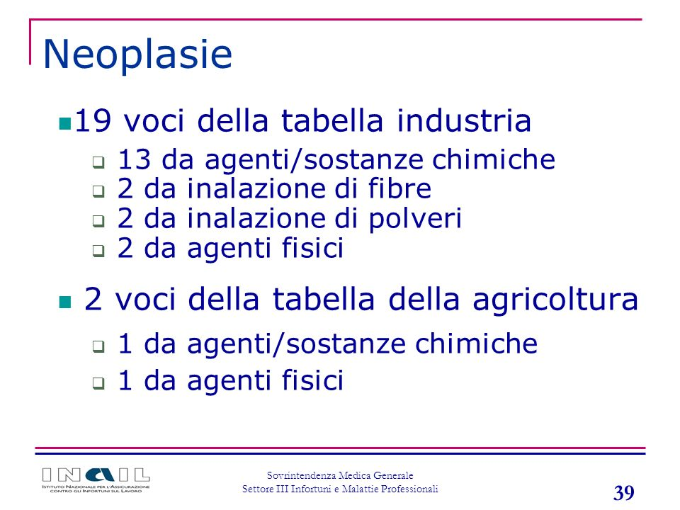 Neoplasie 19 voci della tabella industria