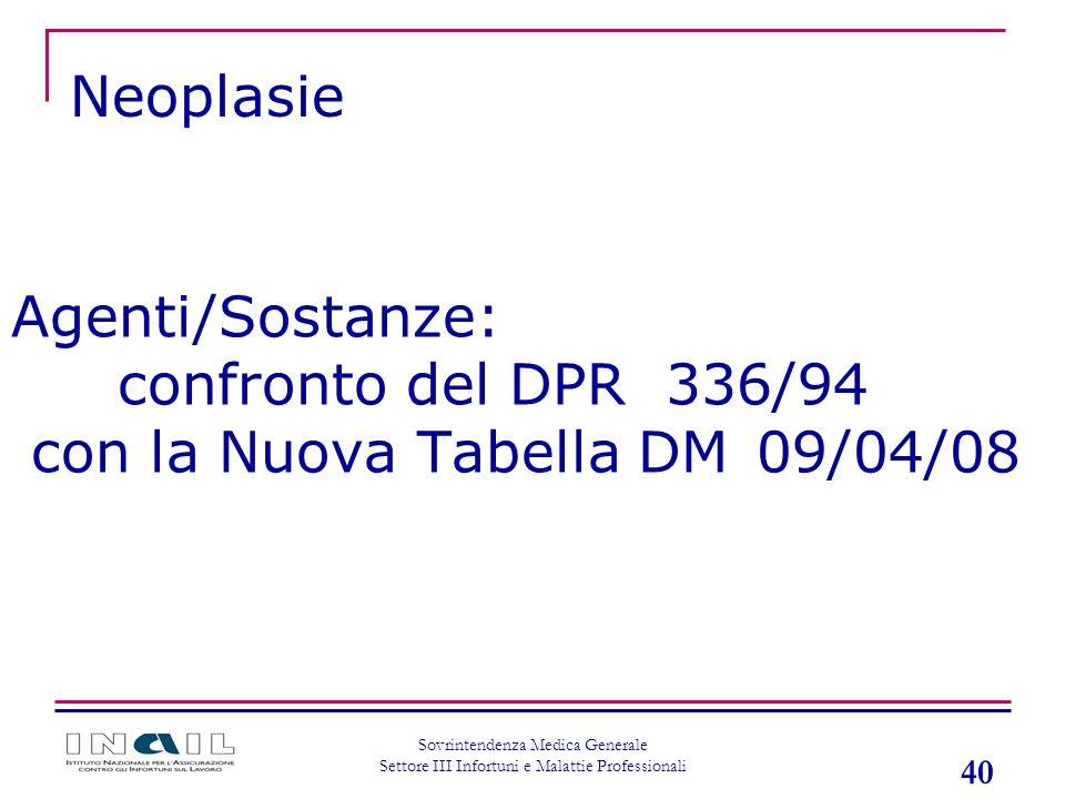 Neoplasie Agenti/Sostanze: confronto del DPR 336/94 con la Nuova Tabella DM 09/04/08. Sovrintendenza Medica Generale.