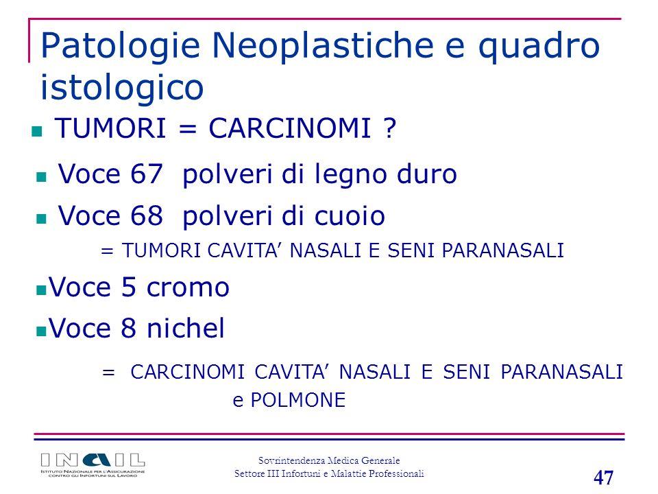 Patologie Neoplastiche e quadro istologico