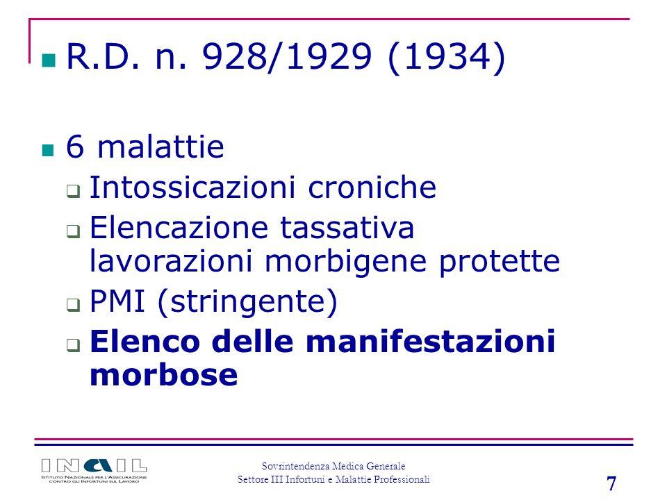 R.D. n. 928/1929 (1934) 6 malattie Intossicazioni croniche