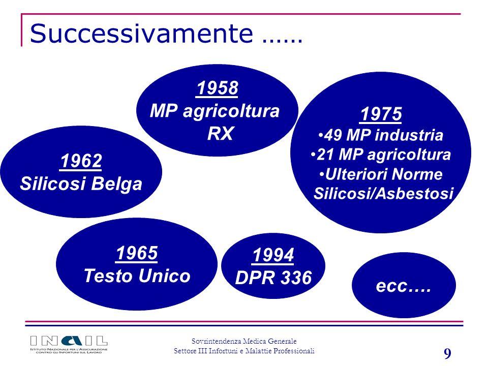 Successivamente …… 1958 MP agricoltura 1975 RX 1962 Silicosi Belga