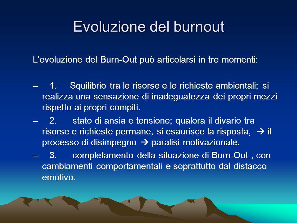 Evoluzione del burnout