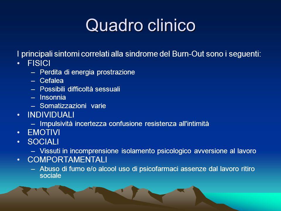 Quadro clinico I principali sintomi correlati alla sindrome del Burn-Out sono i seguenti: FISICI. Perdita di energia prostrazione.