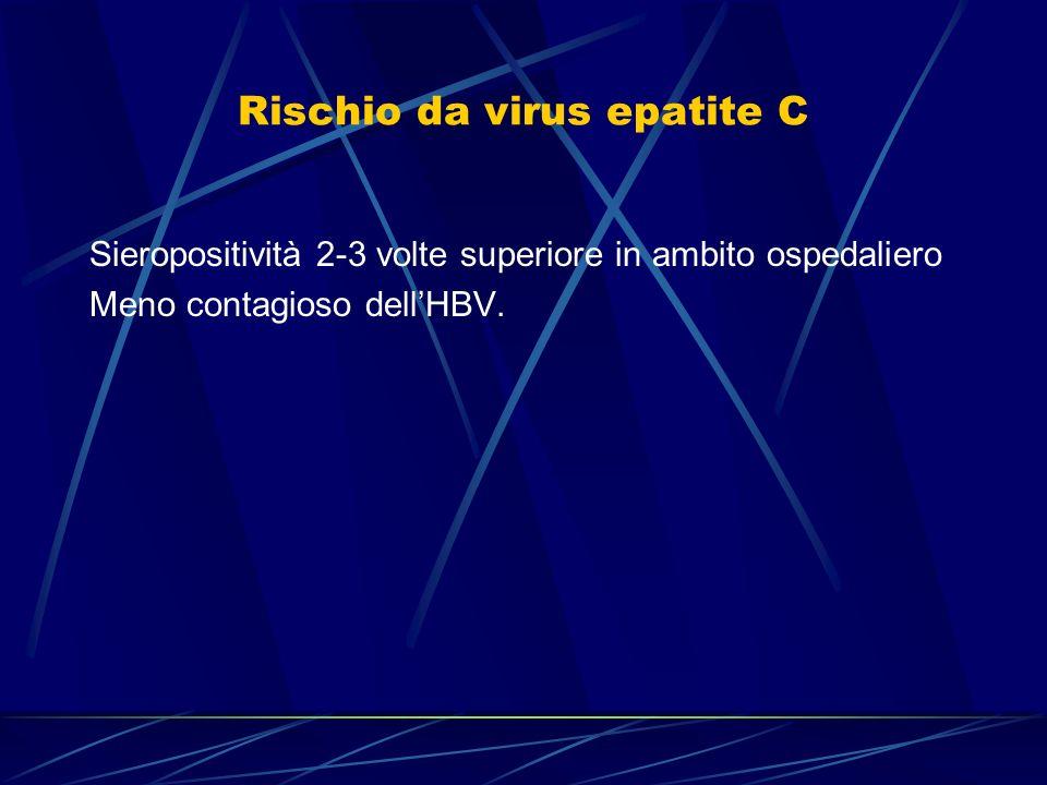 Rischio da virus epatite C