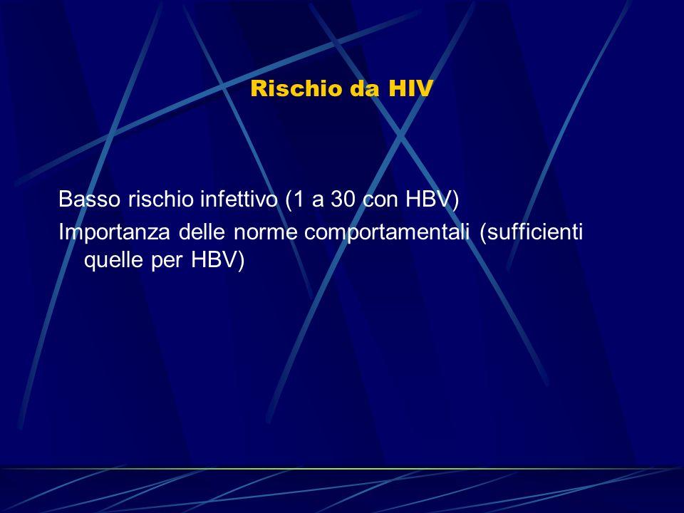 Rischio da HIV Basso rischio infettivo (1 a 30 con HBV) Importanza delle norme comportamentali (sufficienti quelle per HBV)