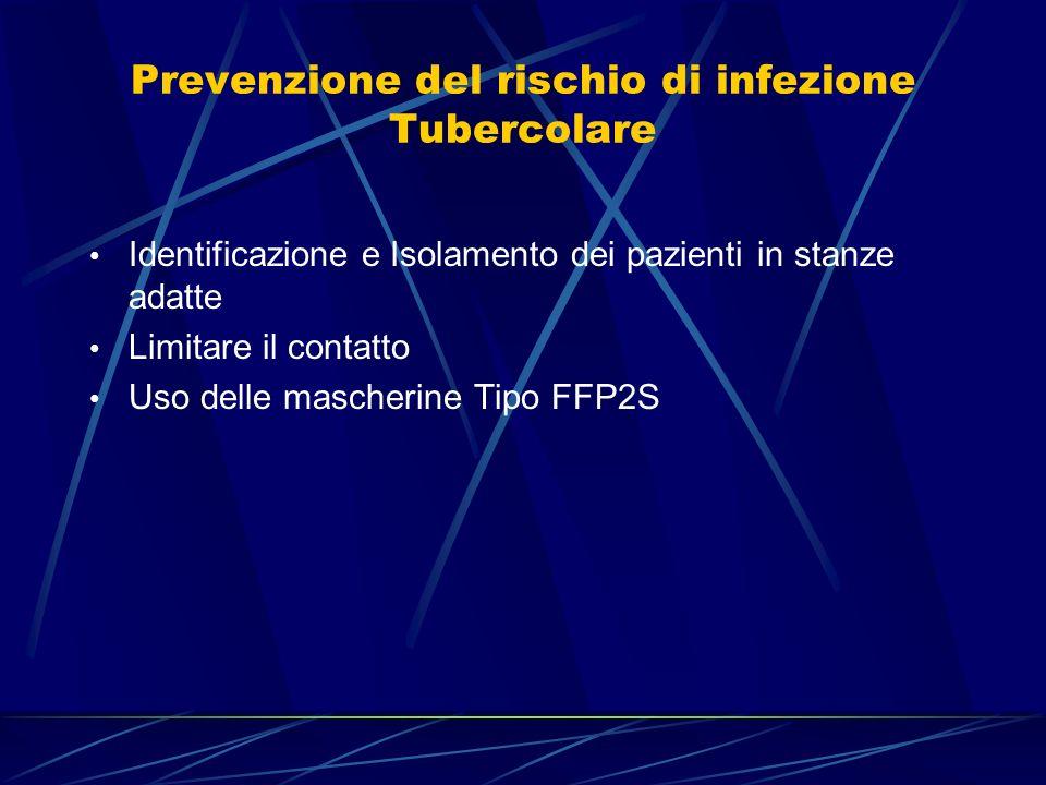Prevenzione del rischio di infezione Tubercolare