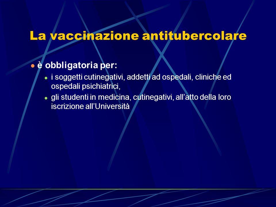 La vaccinazione antitubercolare