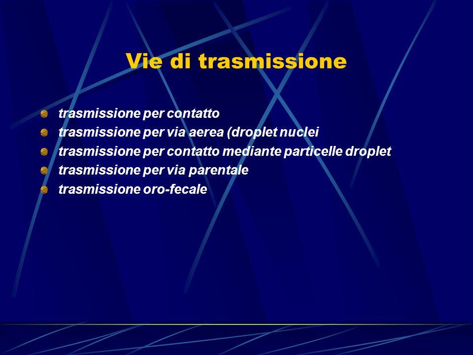 Vie di trasmissione trasmissione per contatto
