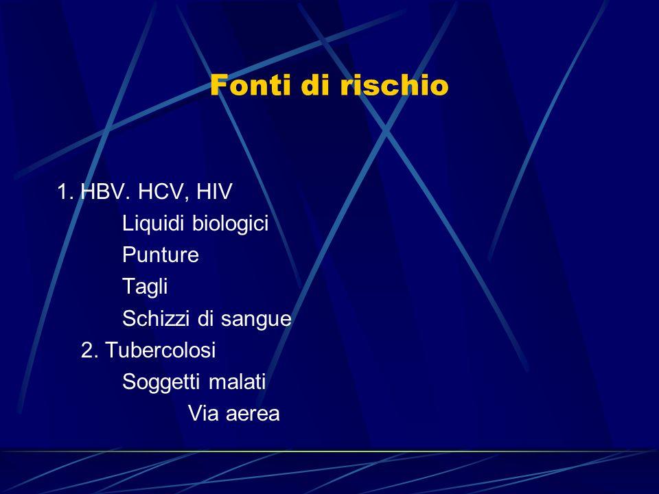 Fonti di rischio 1. HBV. HCV, HIV Liquidi biologici Punture Tagli