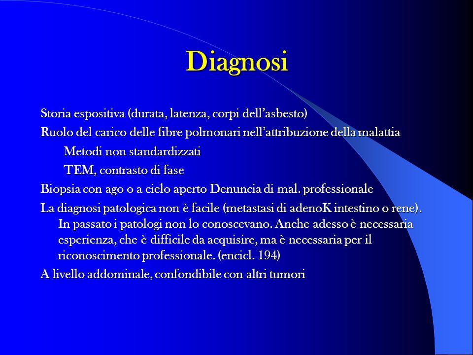 Diagnosi Storia espositiva (durata, latenza, corpi dell'asbesto)