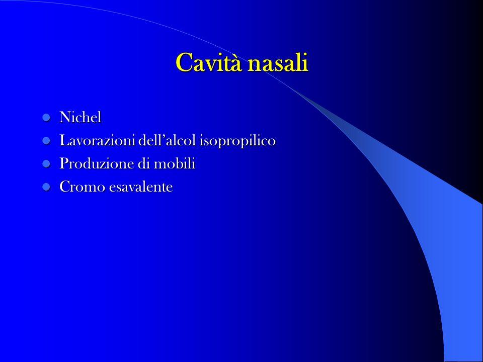 Cavità nasali Nichel Lavorazioni dell'alcol isopropilico