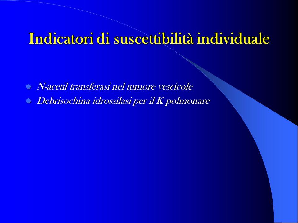 Indicatori di suscettibilità individuale