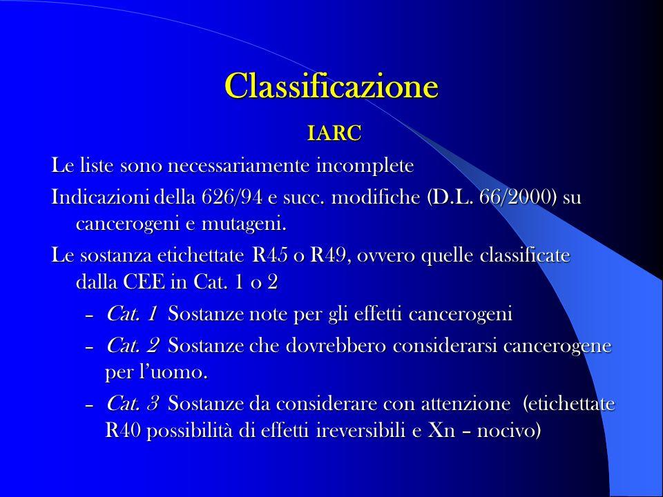 Classificazione IARC Le liste sono necessariamente incomplete