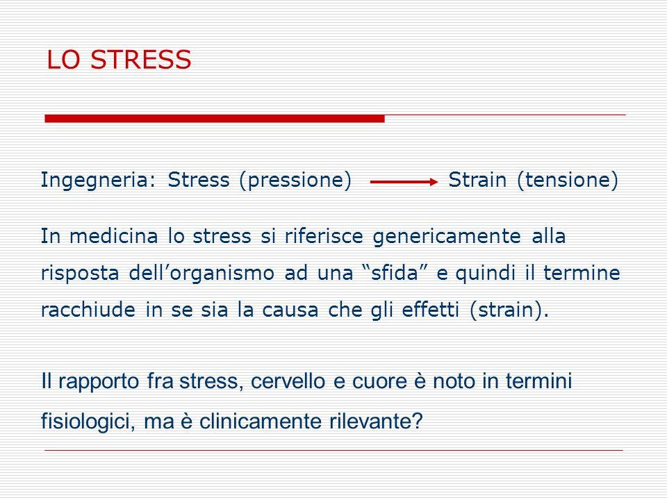 LO STRESSIngegneria: Stress (pressione) Strain (tensione)