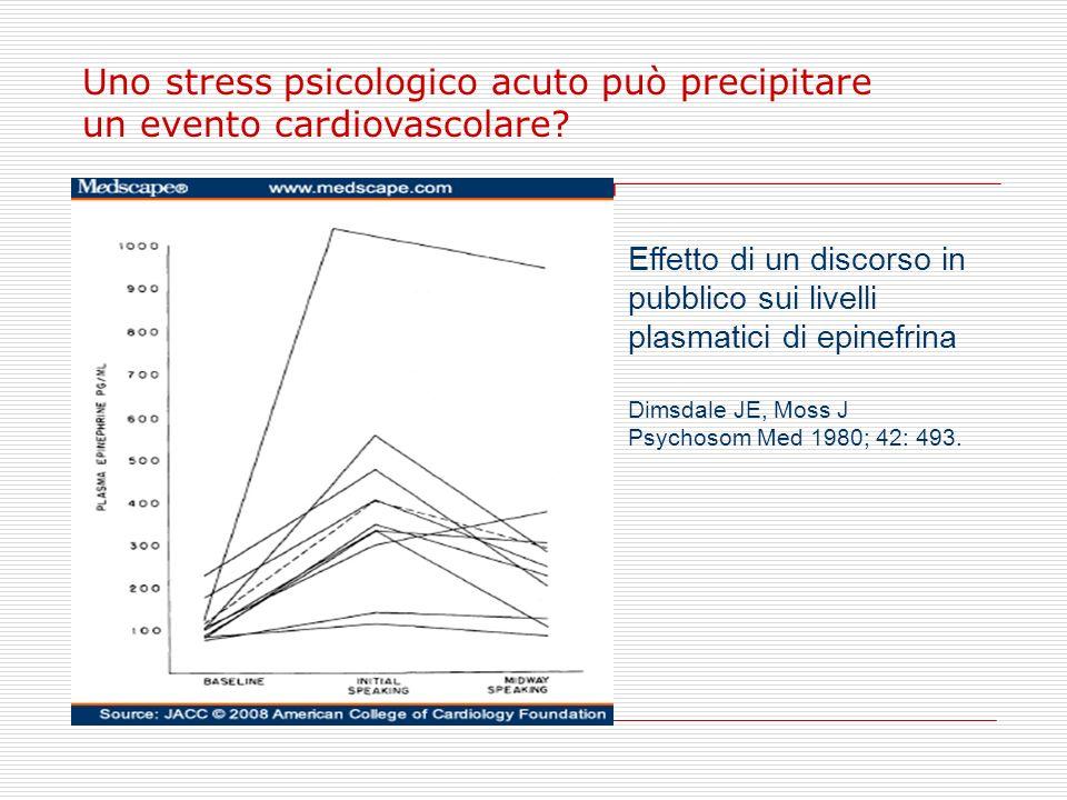 Uno stress psicologico acuto può precipitare un evento cardiovascolare