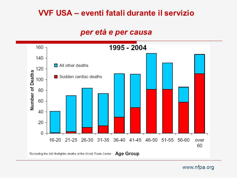 VVF USA – eventi fatali durante il servizio
