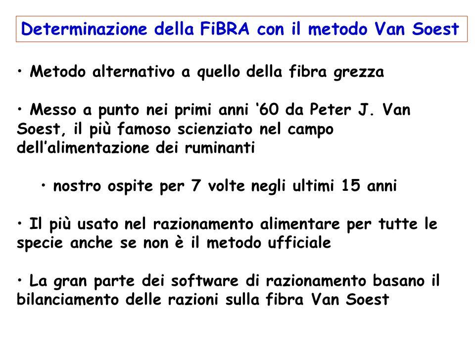 Determinazione della FiBRA con il metodo Van Soest