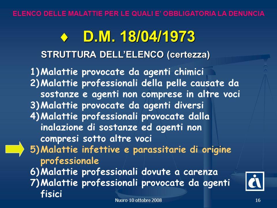  D.M. 18/04/1973 STRUTTURA DELL'ELENCO (certezza)