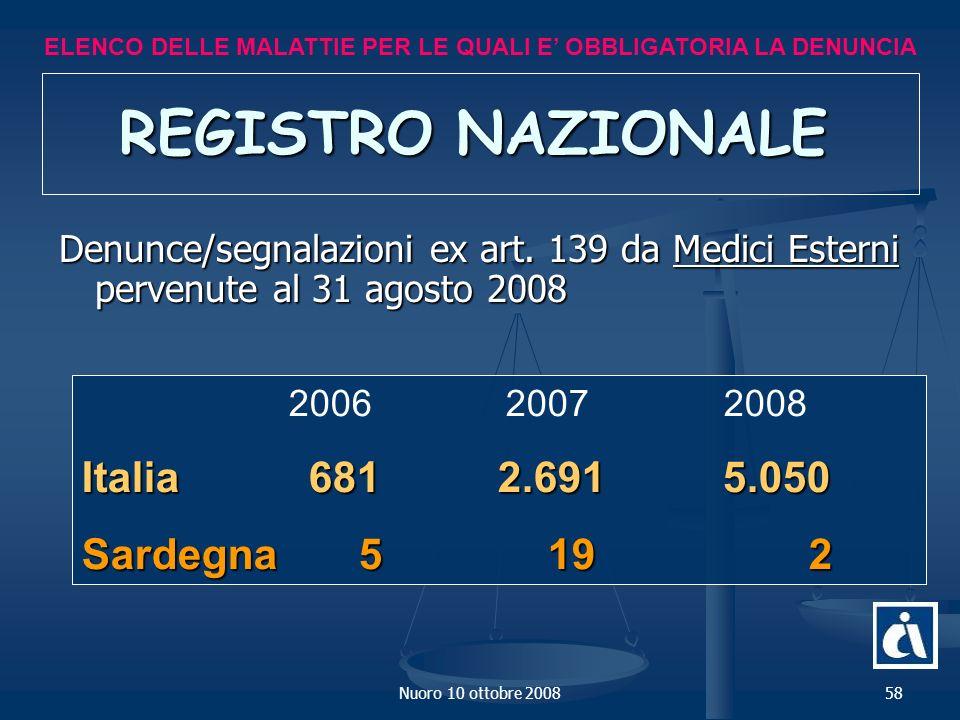 REGISTRO NAZIONALE Italia 681 2.691 5.050 Sardegna 5 19 2