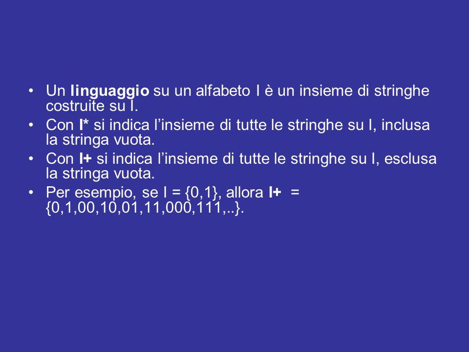 Un linguaggio su un alfabeto I è un insieme di stringhe costruite su I.
