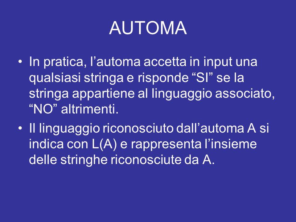 AUTOMA In pratica, l'automa accetta in input una qualsiasi stringa e risponde SI se la stringa appartiene al linguaggio associato, NO altrimenti.