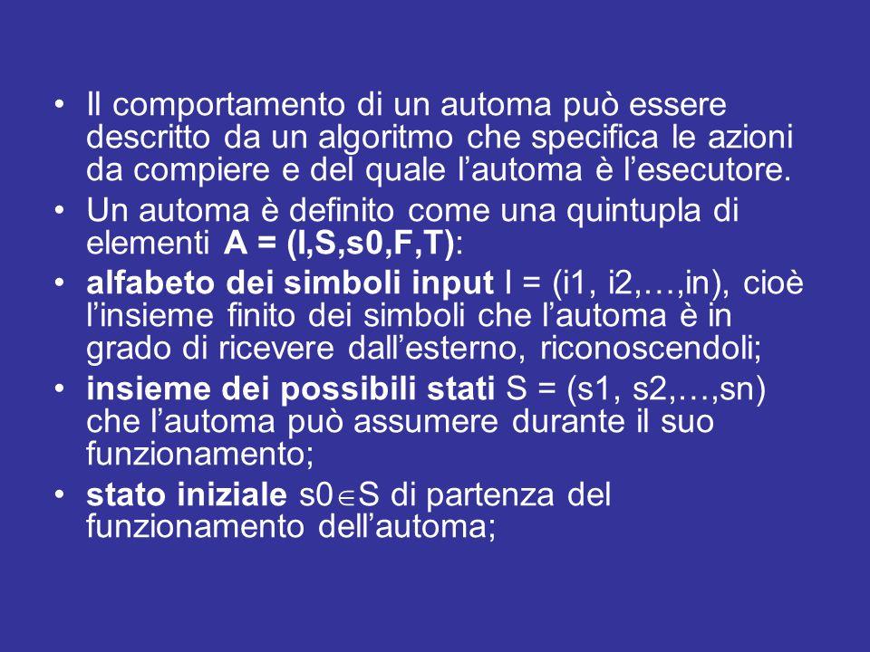 Il comportamento di un automa può essere descritto da un algoritmo che specifica le azioni da compiere e del quale l'automa è l'esecutore.