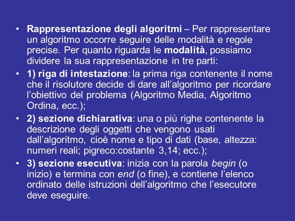 Rappresentazione degli algoritmi – Per rappresentare un algoritmo occorre seguire delle modalità e regole precise. Per quanto riguarda le modalità, possiamo dividere la sua rappresentazione in tre parti: