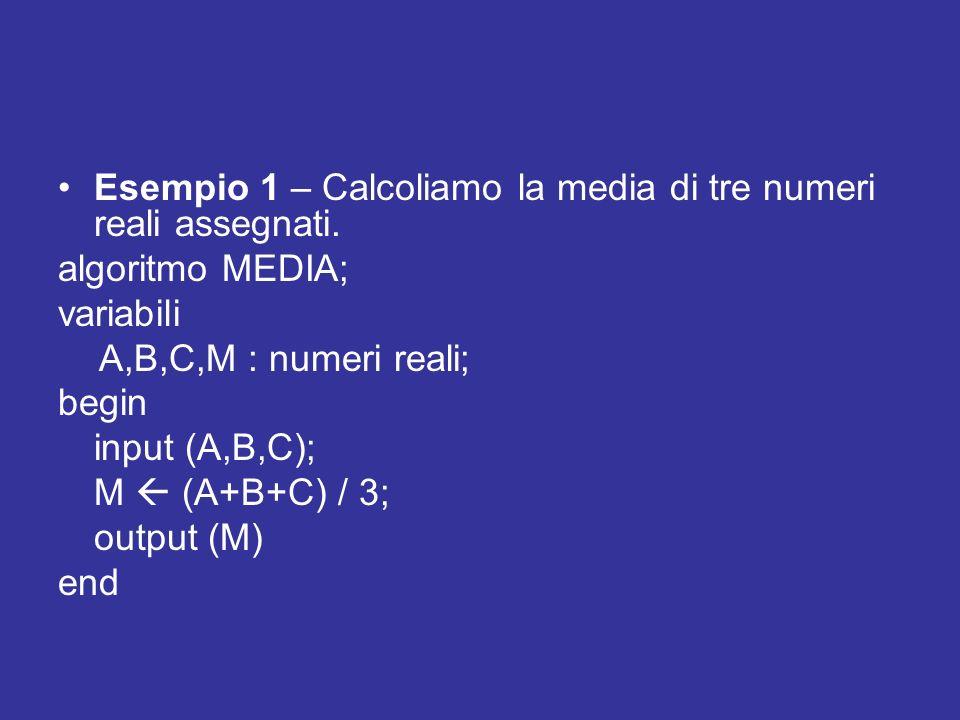 Esempio 1 – Calcoliamo la media di tre numeri reali assegnati.