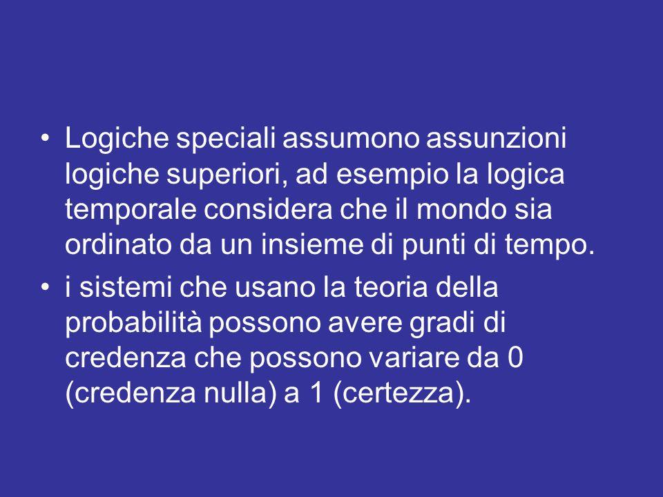 Logiche speciali assumono assunzioni logiche superiori, ad esempio la logica temporale considera che il mondo sia ordinato da un insieme di punti di tempo.