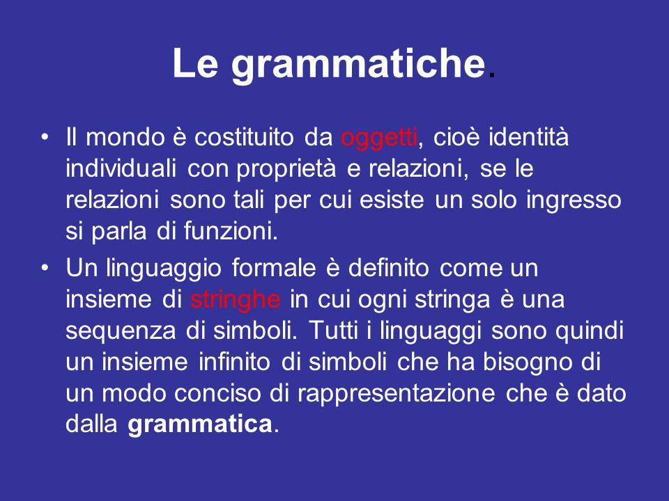 Le grammatiche.