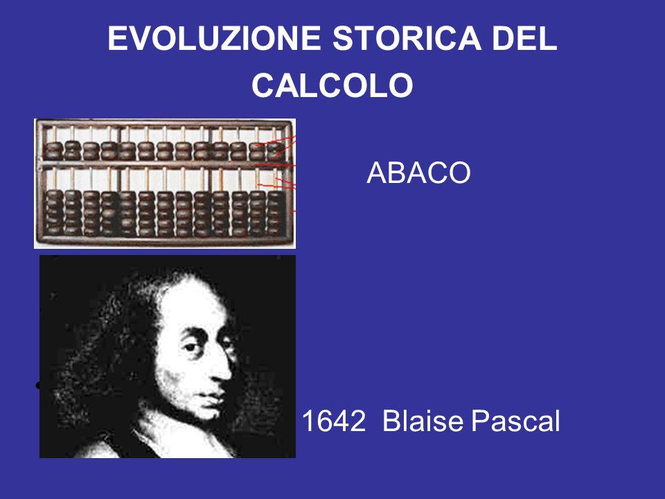 EVOLUZIONE STORICA DEL CALCOLO